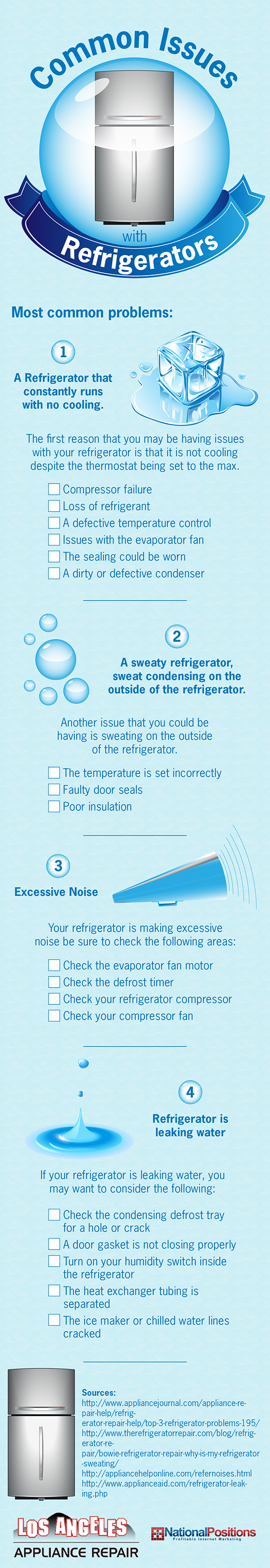 Common Issues With Refrigerators